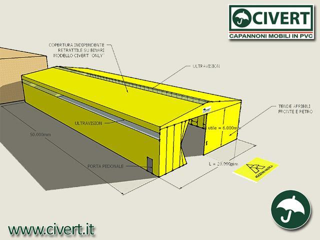 disegno coperture mobili indipendenti per settore nautico