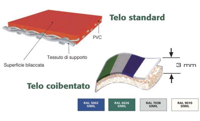 Telo in pvc coibentato per evitare la condensa nei capannoni mobili