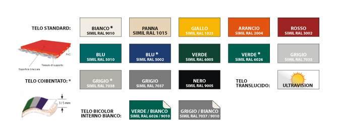 Colori del telo di copertura in PVC